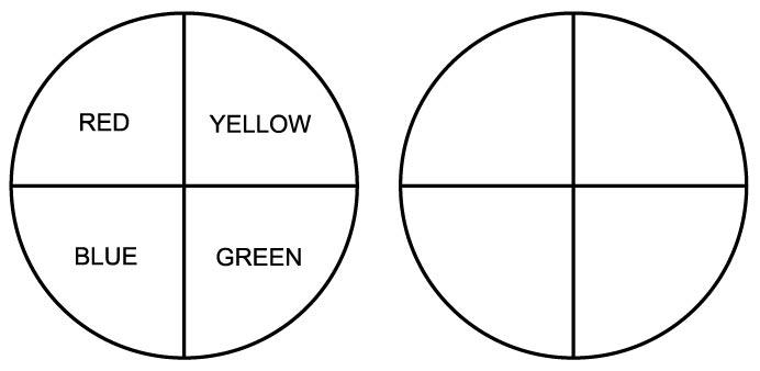 Barevné kruhy – angličtina pro děti