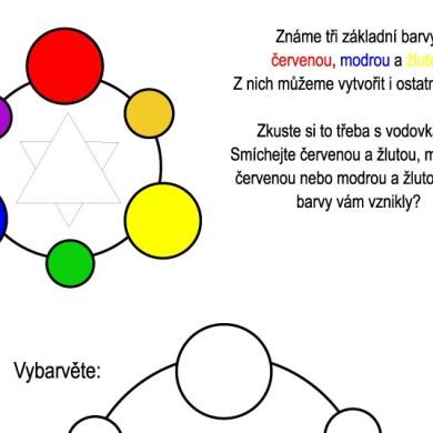 Jak vznikají barvy