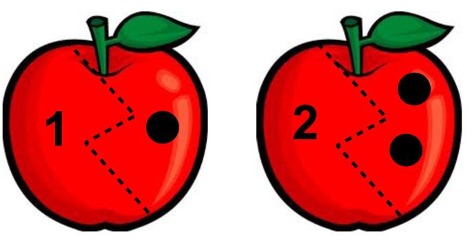 Počítací jablíčka 1–12