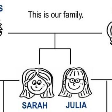 Angličtina pro děti – OUR FAMILY