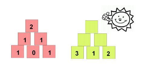 Matematické pyramidy