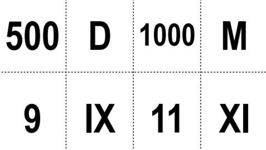Pexeso – římské číslice 2.