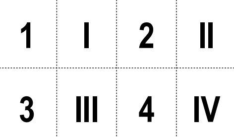 Pexeso – římské číslice
