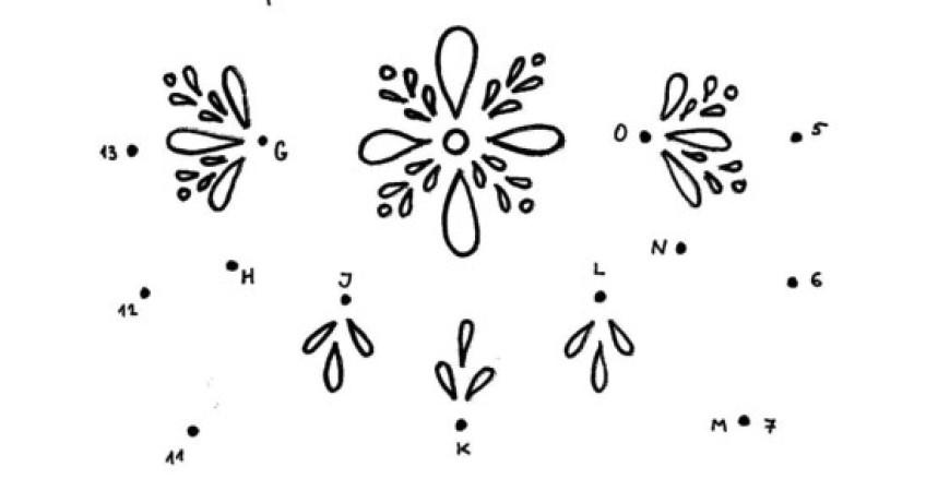 Kraslice – spojování bodů