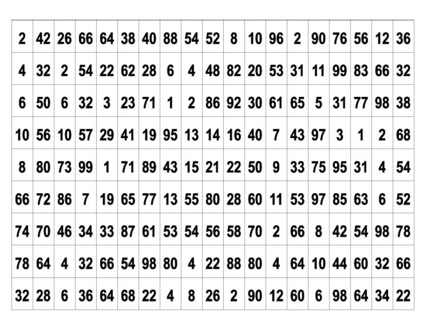 Lichá a sudá čísla