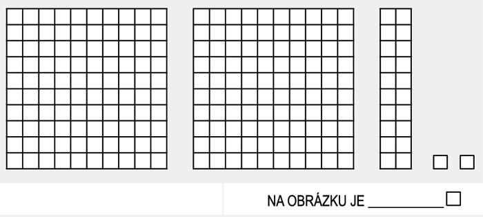 Počítání čtverečků