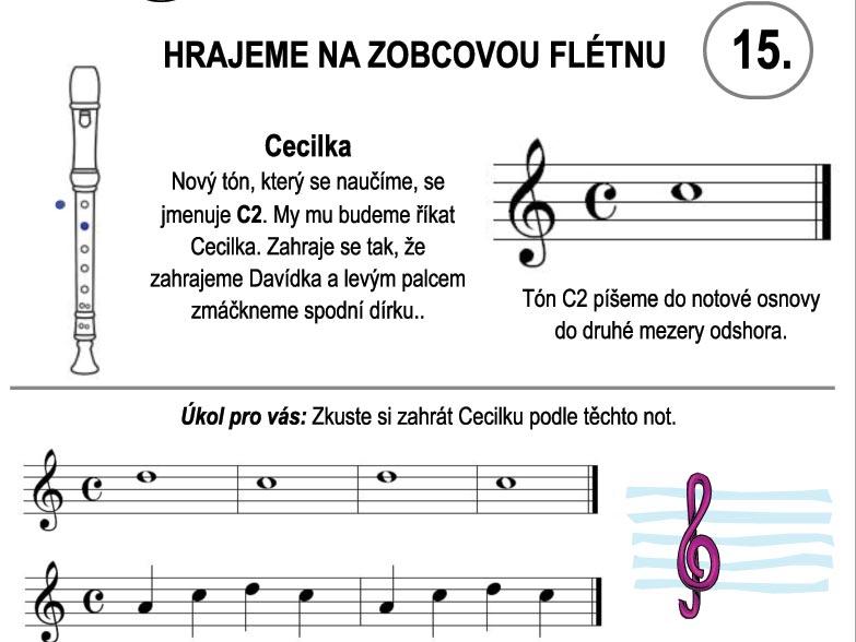 Škola hry na zobcovou flétnu – LEKCE PATNÁCTÁ