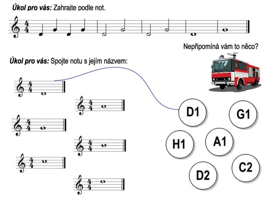 Škola hry na zobcovou flétnu – LEKCE DVACÁTÁ
