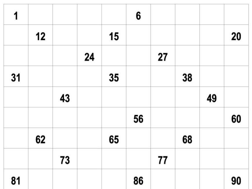 Stovková tabulka