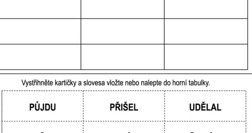 Časy sloves – čeština pro čtvrťáky