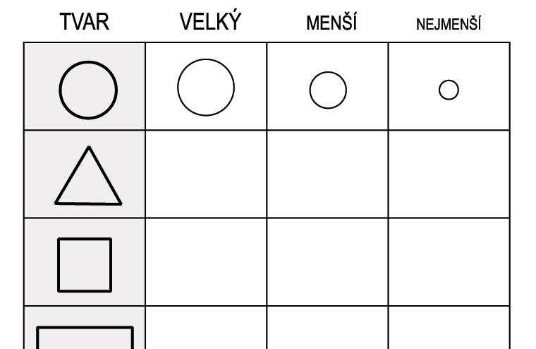 Porovnávání velikostí – dva listy pro předškoláky