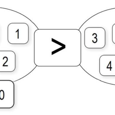 Sečti a porovnej množiny – 1 + 7 pracovních listů