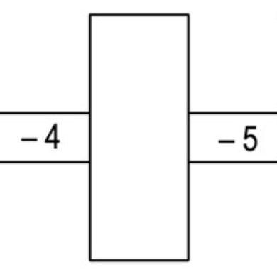 Číselné ploty pro prvňáčky
