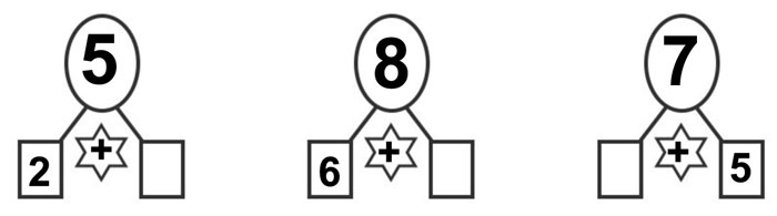 Matematická rozcvička – rozklady čísel