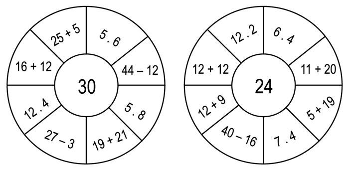 Kruhy – matematika
