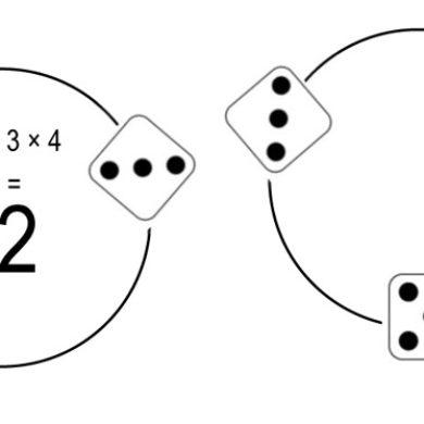Vynásob puntíky