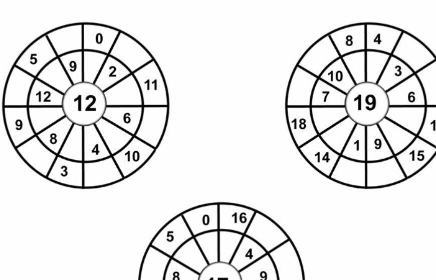 Kouzelné kruhy